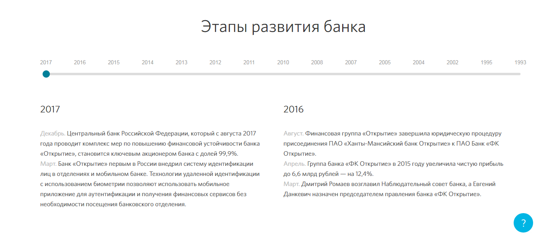 банк открытие официальный сайт онлайн заявка тендерный кредит для обеспечения заявки сбербанк